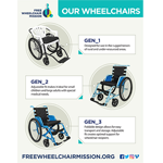 OurWheelchairs
